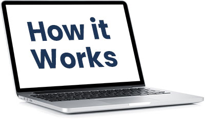 Visit Our How it Works Page